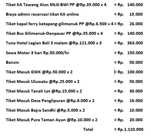 Biaya Bali